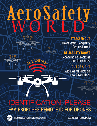 AeroSafety World December 2019–January 2020 vertical cover